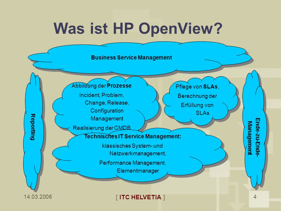 Was ist HP OpenView [ ITC HELVETIA ] Business Service Management